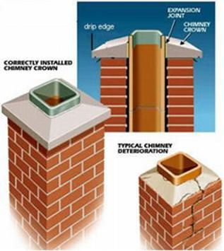 Chimney Repairs & Chimney Cleaning